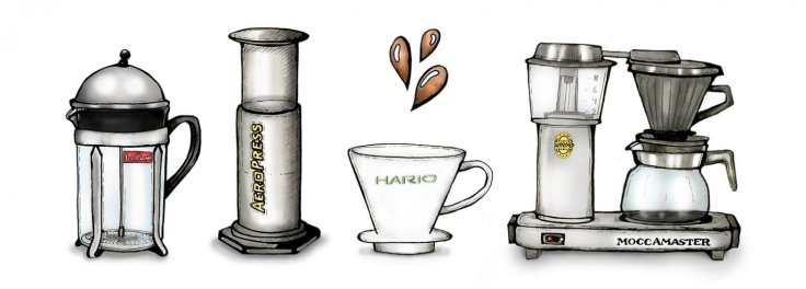 kop-kaffe-valj-bryggmetod